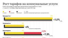 Рост тарифов на коммунальные услуги в Томской области в 2012 году