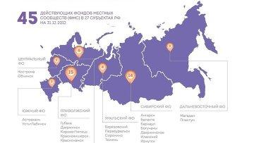 Доклад CAF Россия «Местная филантропия национального значения»