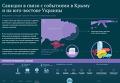 Санкции в связи с событиями в Крыму и на юго-востоке Украины