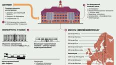 Высшее образование в России: пути становления специалиста