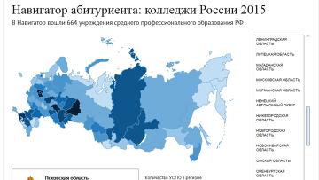 Навигатор абитуриента: колледжи России 2015