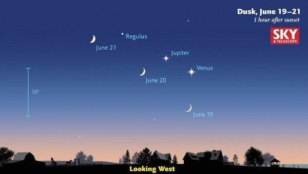 Венера и Юпитер станут самыми яркими светилами на ночном небе в конце июня