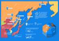 Территории опережающего развития (ТОР)