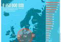Потери европейцев от санкций в отношении России и принятых ею контрмер