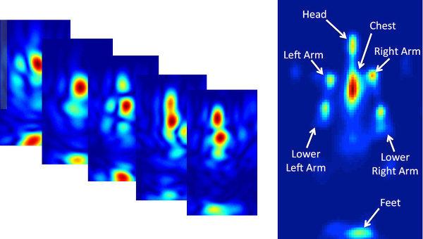 Фотографии, полученные рентгеновским WiFi