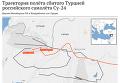 Траектория полёта сбитого Турцией российского самолёта Су-24