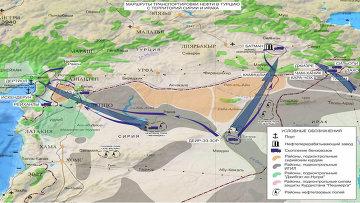 Маршруты транспортировки нефти нефти в Турцию с территорий Сирии и Ирака