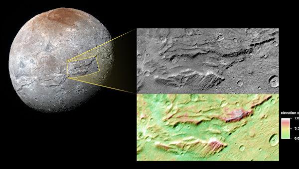 Данные структуры на поверхности Харона свидетельствуют о наличии океана в недрах спутника Плутона
