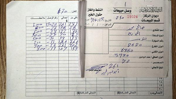 Документация ИГ о добыче и торговле нефтью