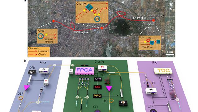 Ученым впервый раз удалось выполнить квантовую телепортацию вусловиях города
