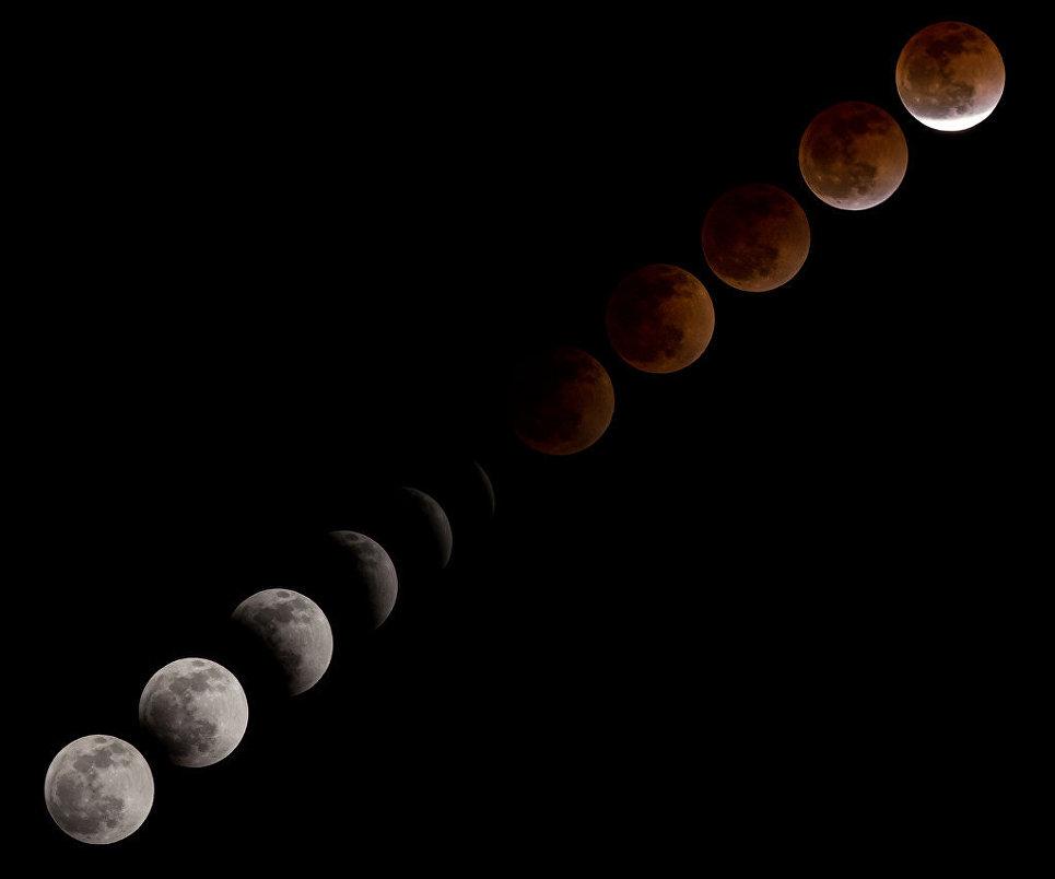 Фазы полного лунного затмения. 2014 год