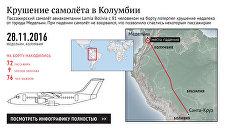 Крушение самолёта в Колумбии