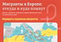 Мигранты в Европе: откуда и куда плывут
