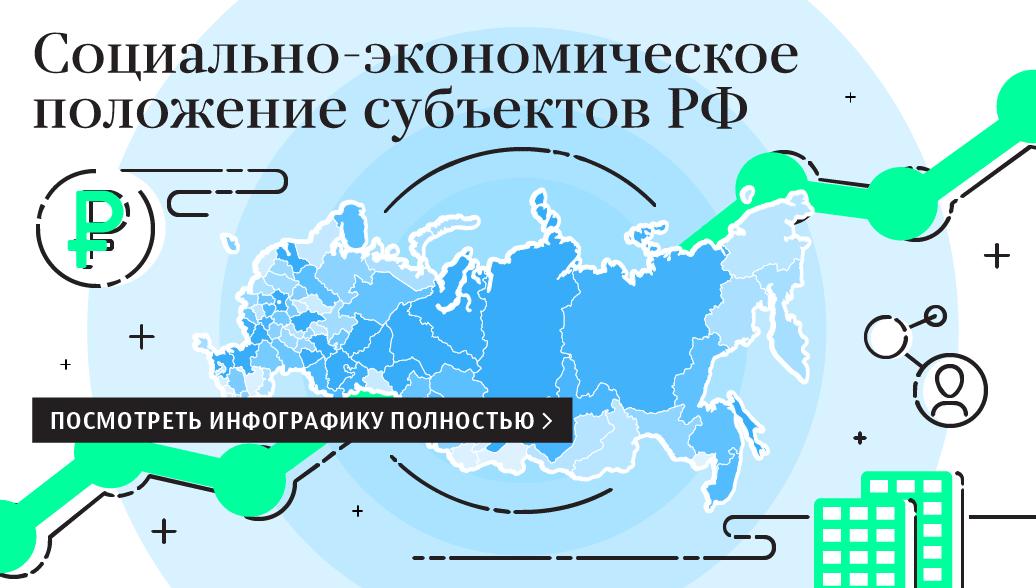 форумы, страсти социально экономическое положения россии в 2016 году вакансий