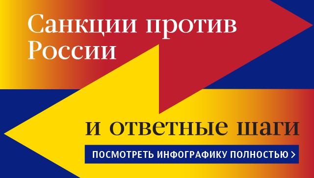 Введение санкций против России и ответные шаги