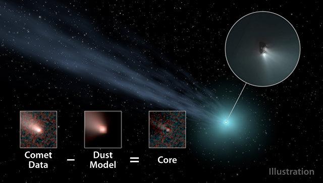 Солнечная система астероиды кометы и прочие небесные тела купить примоболан-депо primobolan depot