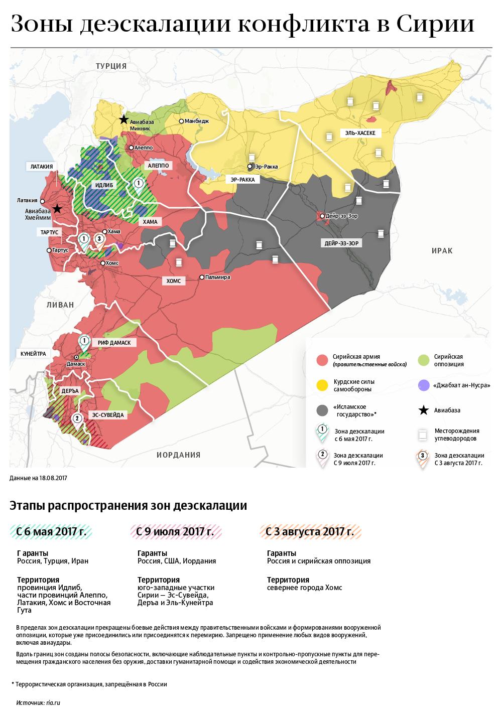 Зоны деэскалации конфликта в Сирии