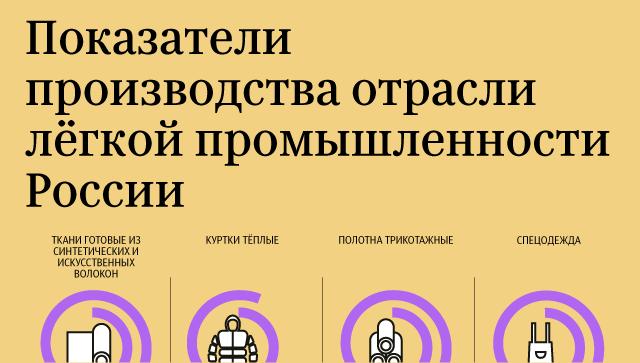 Показатели производства отрасли легкой промышленности России