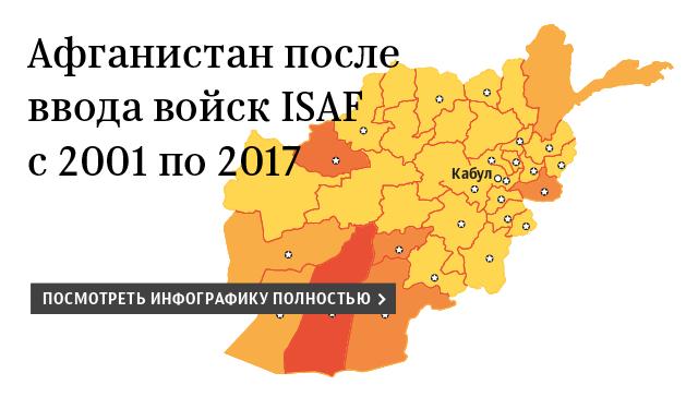 Афганистан после ввода войск ISAF с 2001 по 2017