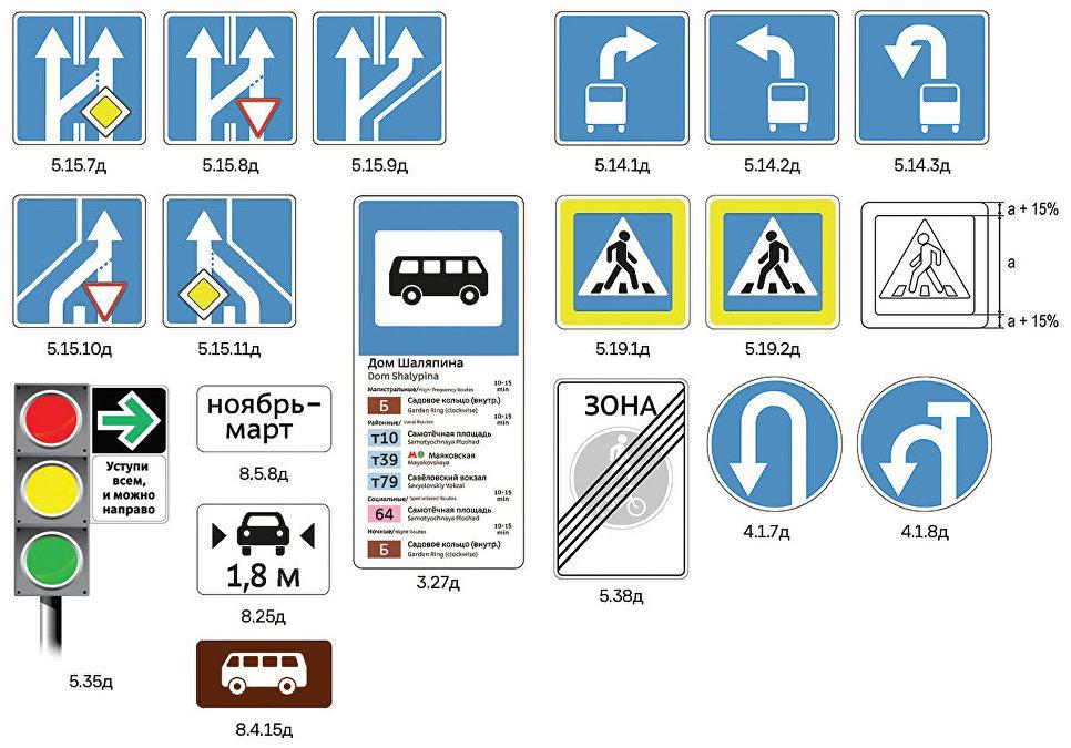 своем дорожные знаки картинки с описанием разрабатываем производим