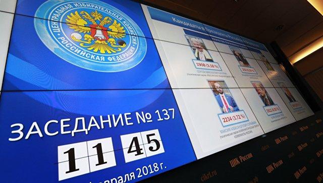 Информационный экран во время заседания ЦИК РФ. 6 февраля 2018