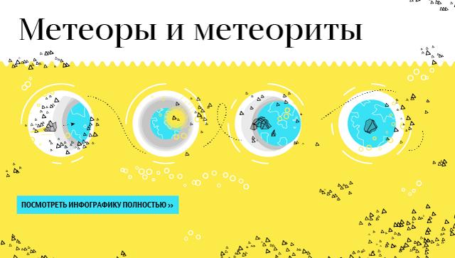 Источник рассказал, кому Россия предложила туристический полет на МКС