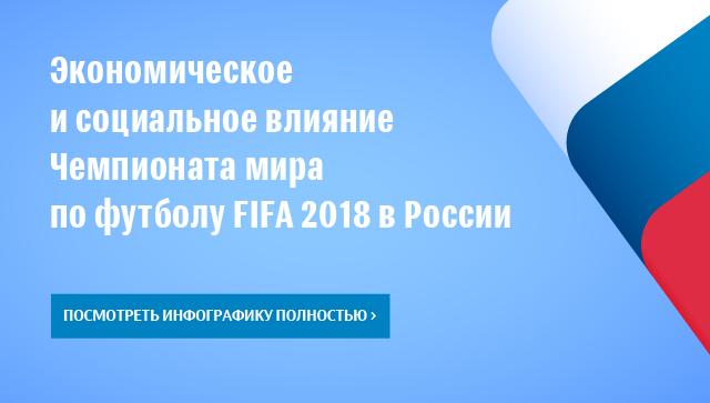 Экономическое и социальное влияние Чемпионата мира по футболу FIFA 2018 в России