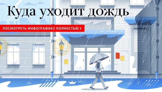 Как устроена московская ливнёвка