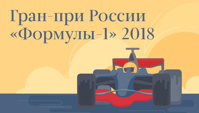 Гран-при России «Формулы–1» 2018