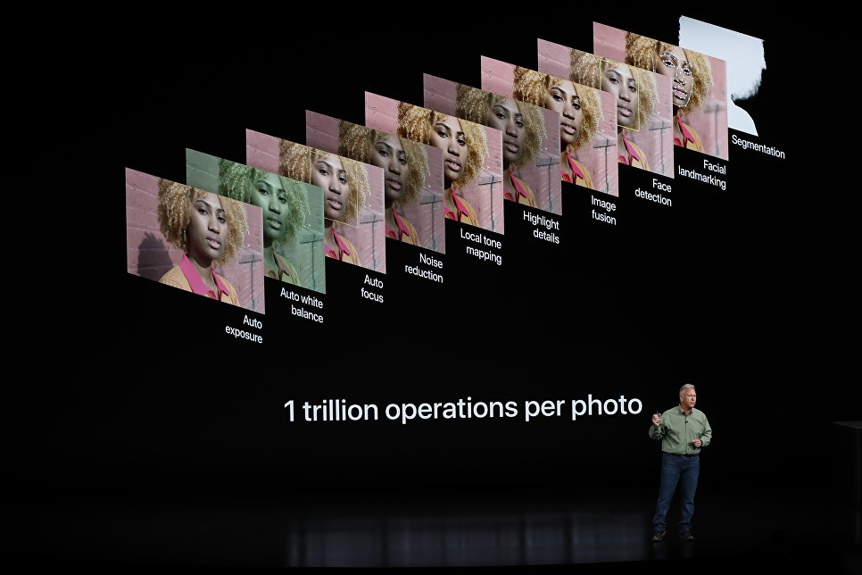 Презентация новых смартфонов Apple iPhone XS, iPhone XS Max. 12 сентября 2018 года