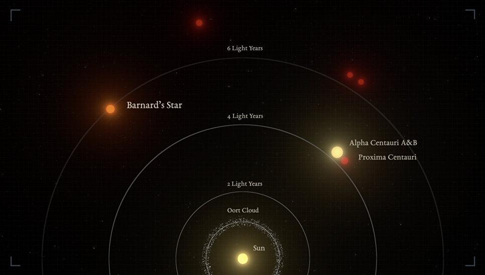 """Астрономы нашли """"большую сестру"""" Земли у ближайшей звезды"""