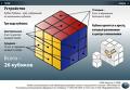 Динамическая графика: Загадка кубика Рубика
