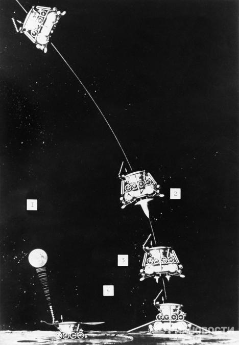 Схема мягкой посадки станции Луна-21 и схода аппарата Луноход-2