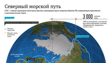 Северный морской путь