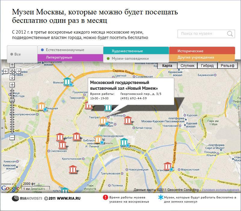 Музеи Москвы, которые можно бесплатно посещать один раз в месяц