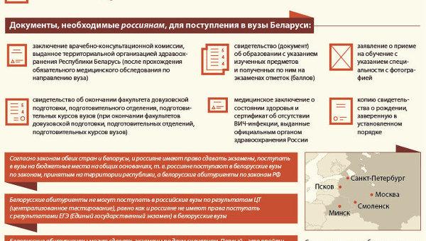 Правила поступления граждан белоруссии в вузы россии