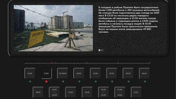 Хроника ликвидации последствий Чернобыльской аварии