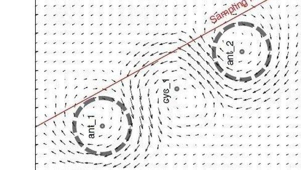 Схема глубинных водоворотов, обнаруженных в Средиземном море