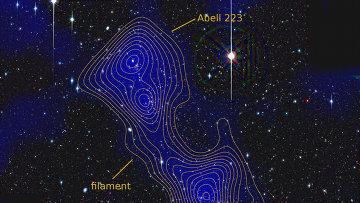 Галактики Abell 222 и Abell 223, соединенные тонкой нитью темной материи массой в 30 наших галактик