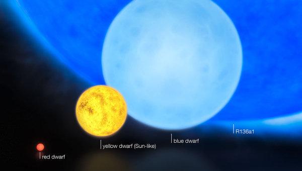Самая массивная на сегодняшний день звезда R136a1, чья масса превышает солнечную в 256 раз. Рисунок художника