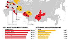 Топ регионов по голосованию за Зюганова и Прохорова