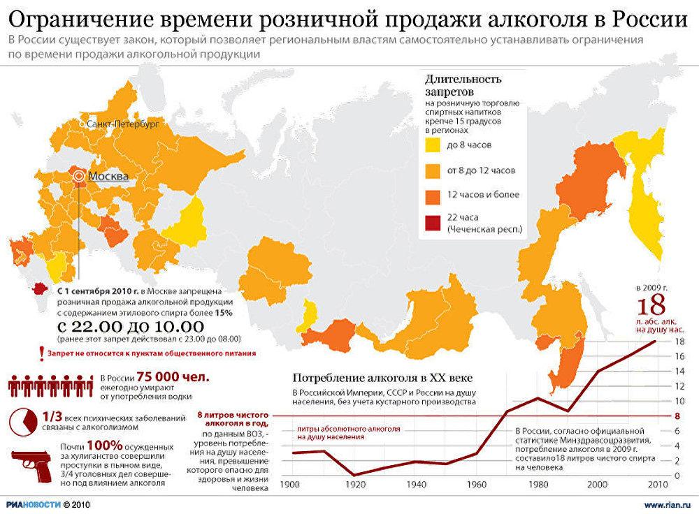 Количество алкоголиков в россии