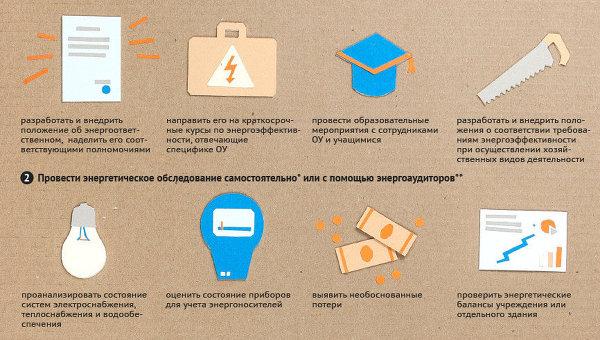 Инструкция По Энергосбережению В Образовательном Учреждении - фото 5