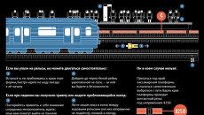 Как сохранить жизнь при падении на рельсы в метро