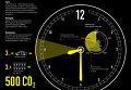 """Всемирная акция """"Час Земли"""": история, цели, участники"""