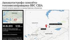 Крушение самолета ВВС США в Киргизии