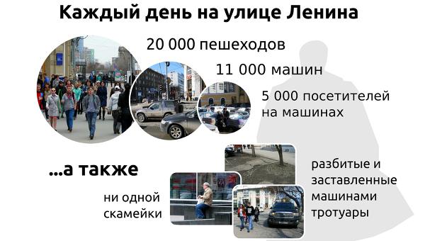 Активисты Новосибирска предложили сделать улицу Ленина пешеходной