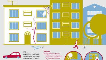 Как спастись во время землетрясения