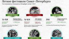 Летние фестивали Санкт-Петербурга