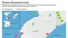Пляжи Владивостока